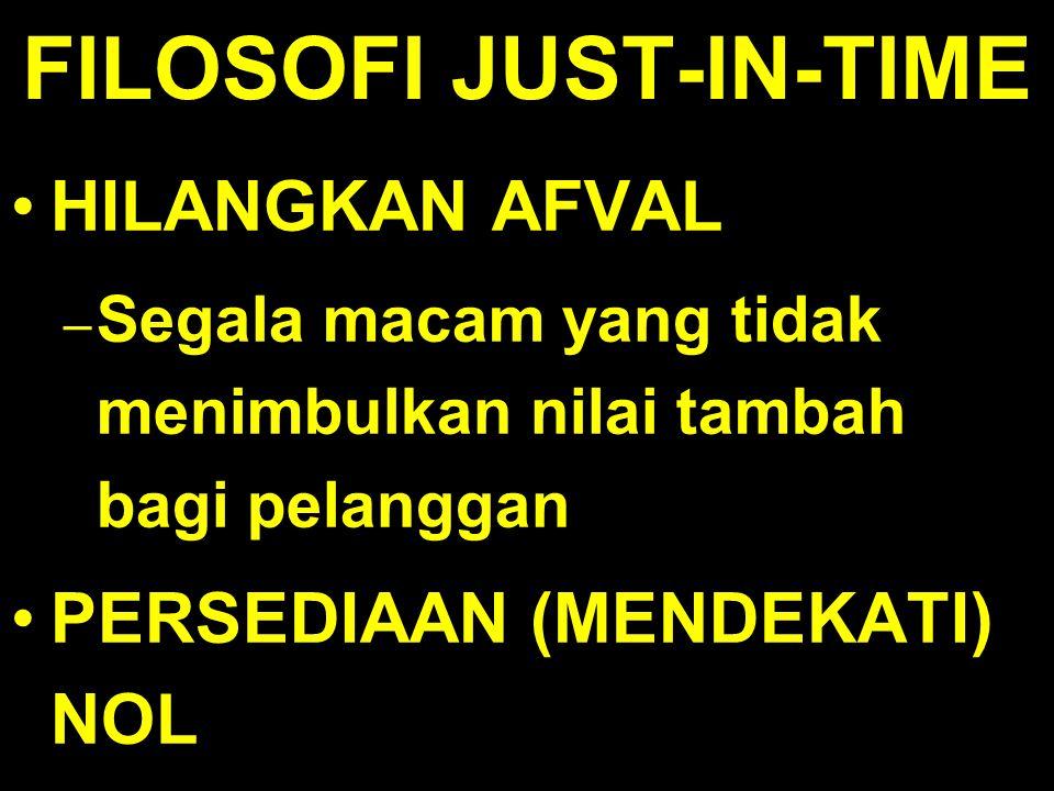 FILOSOFI JUST-IN-TIME