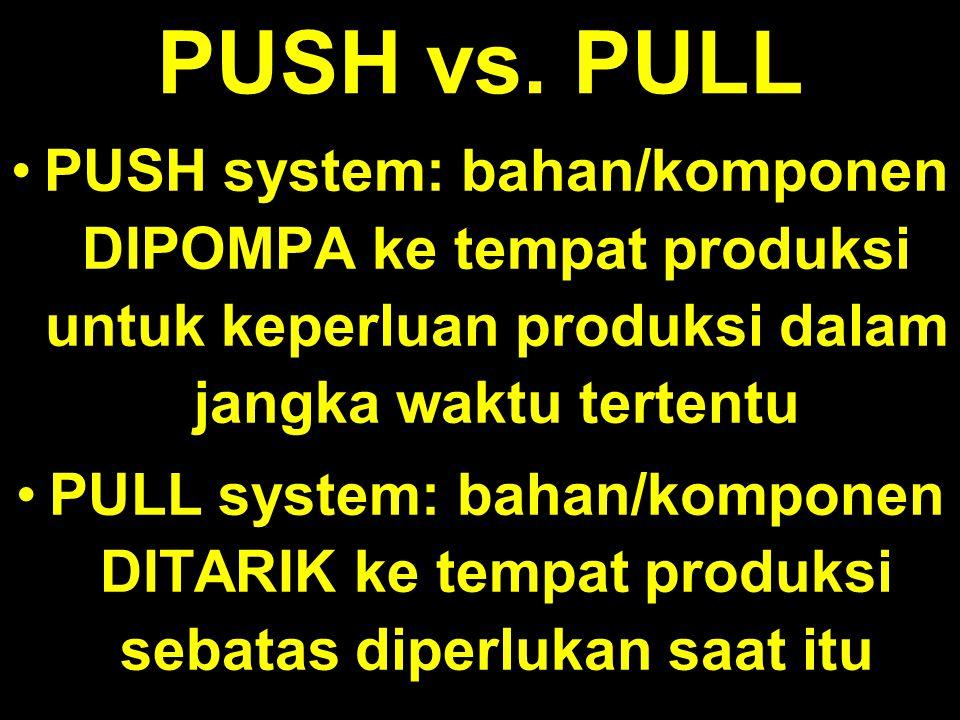 PUSH vs. PULL PUSH system: bahan/komponen DIPOMPA ke tempat produksi untuk keperluan produksi dalam jangka waktu tertentu.