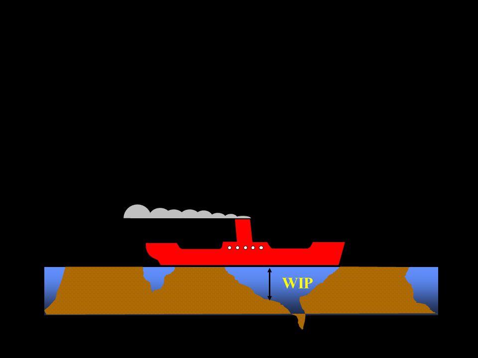 WIP 36