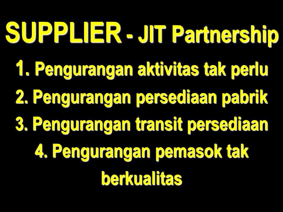 SUPPLIER - JIT Partnership 1. Pengurangan aktivitas tak perlu 2