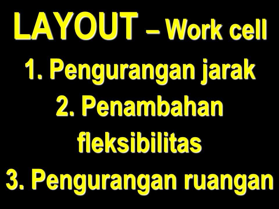 LAYOUT – Work cell 1. Pengurangan jarak 2. Penambahan fleksibilitas 3