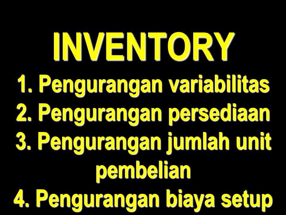 INVENTORY 1. Pengurangan variabilitas 2. Pengurangan persediaan 3