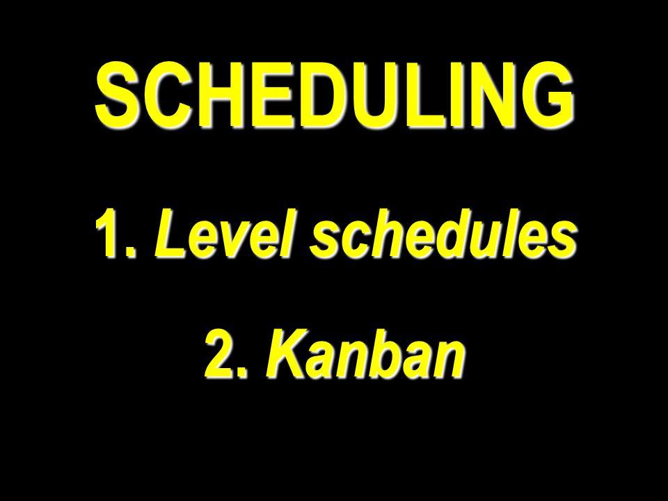 SCHEDULING 1. Level schedules 2. Kanban