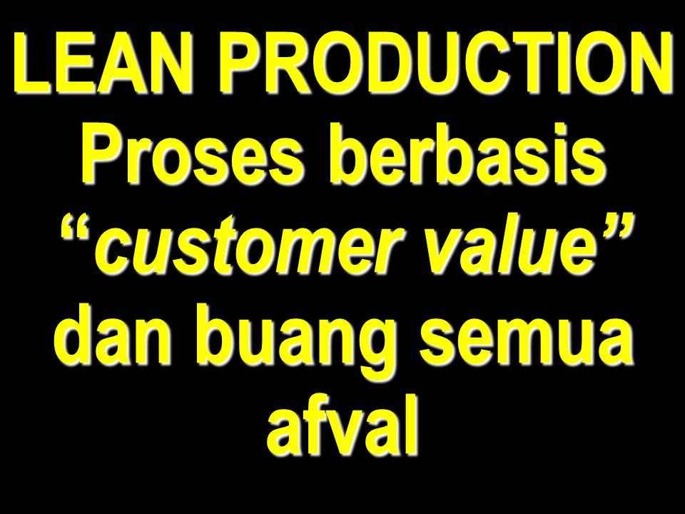 LEAN PRODUCTION Proses berbasis customer value dan buang semua afval