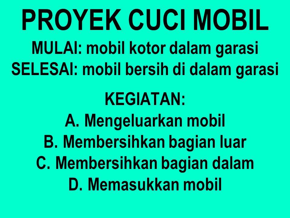 PROYEK CUCI MOBIL MULAI: mobil kotor dalam garasi