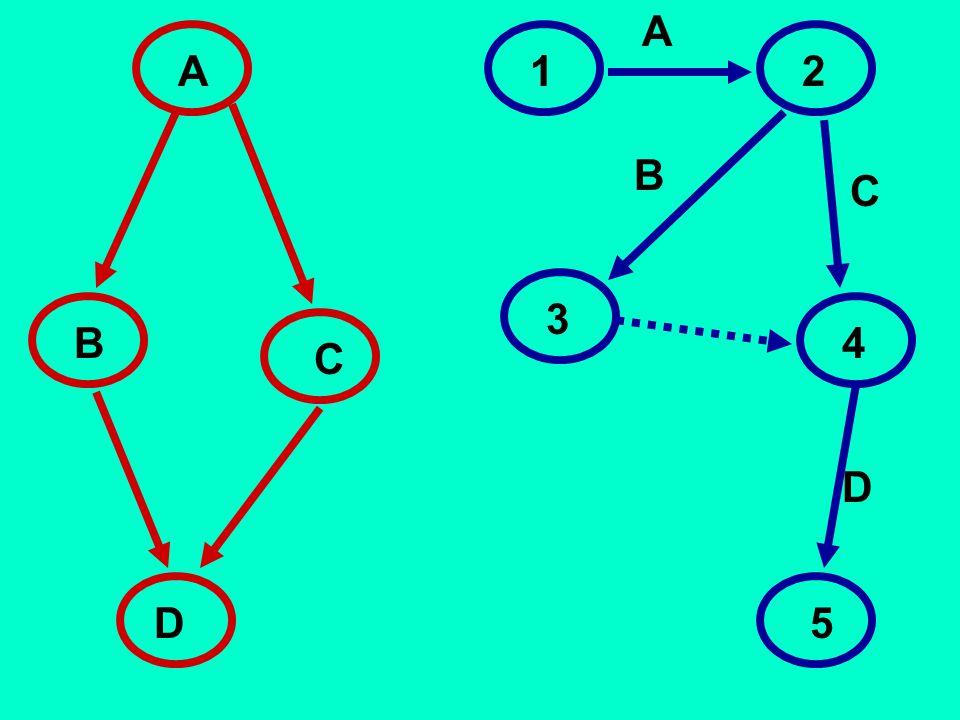 A A 1 2 B C 3 B 4 C D D 5