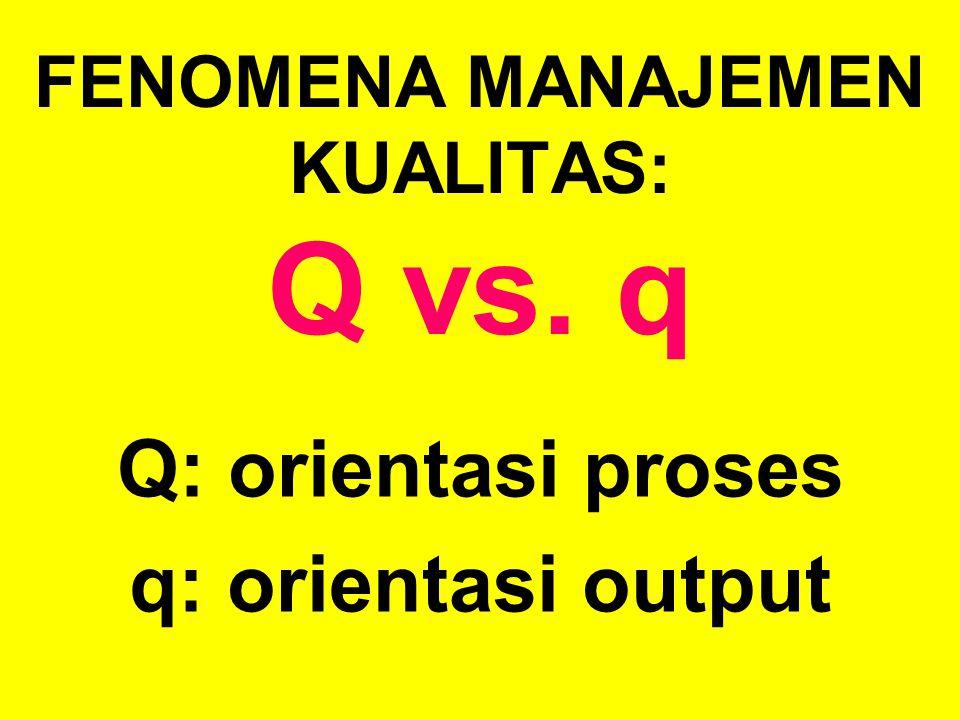 FENOMENA MANAJEMEN KUALITAS: Q vs. q