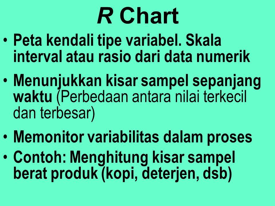 R Chart Peta kendali tipe variabel. Skala interval atau rasio dari data numerik.