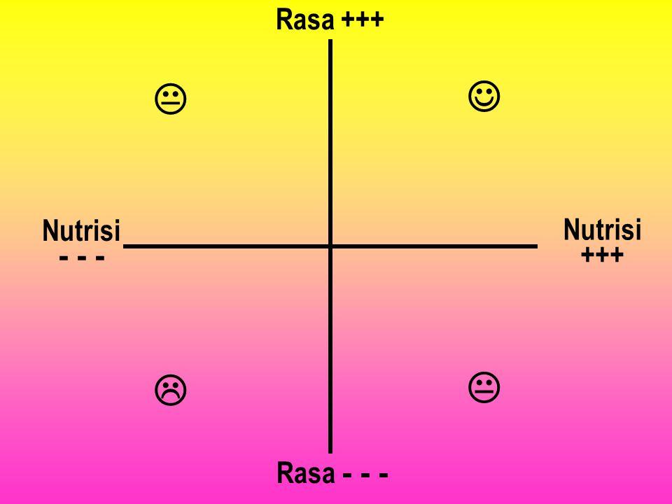 Rasa +++ K J Nutrisi - - - Nutrisi +++ L K Rasa - - -
