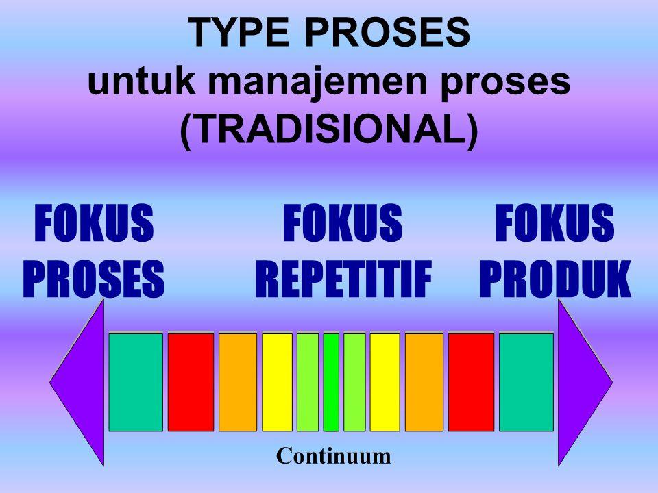 TYPE PROSES untuk manajemen proses (TRADISIONAL)