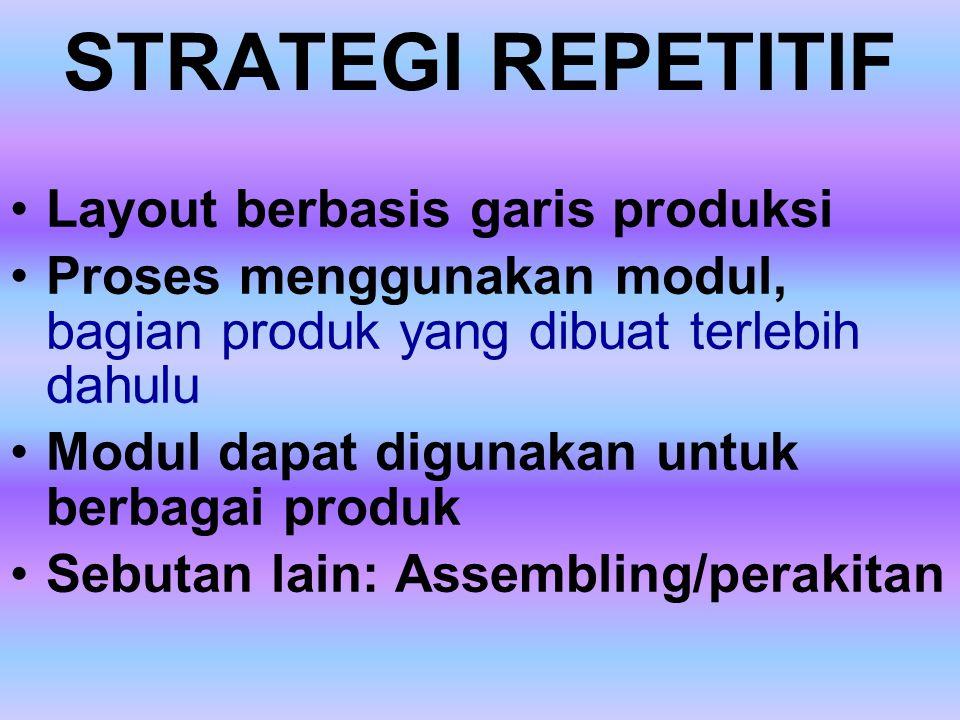 STRATEGI REPETITIF Layout berbasis garis produksi