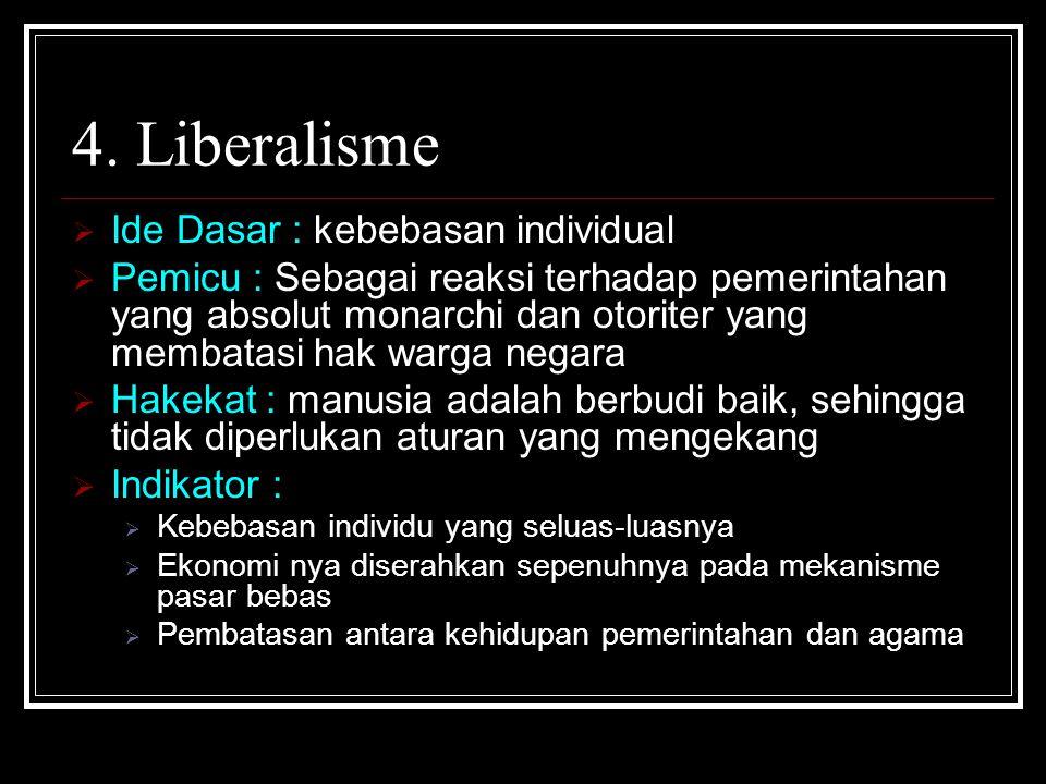 4. Liberalisme Ide Dasar : kebebasan individual