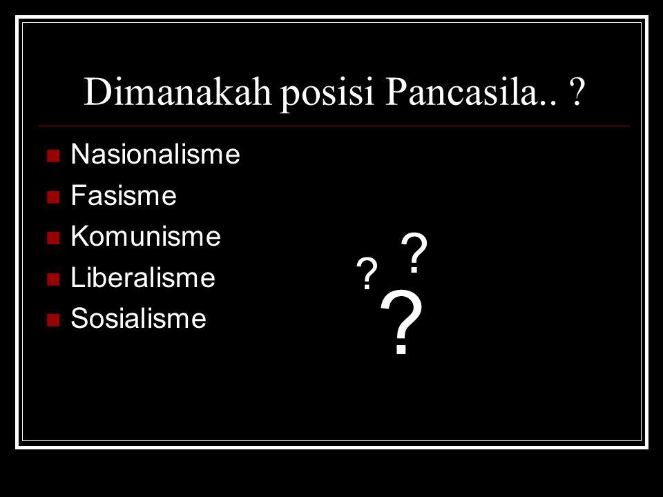 Dimanakah posisi Pancasila..