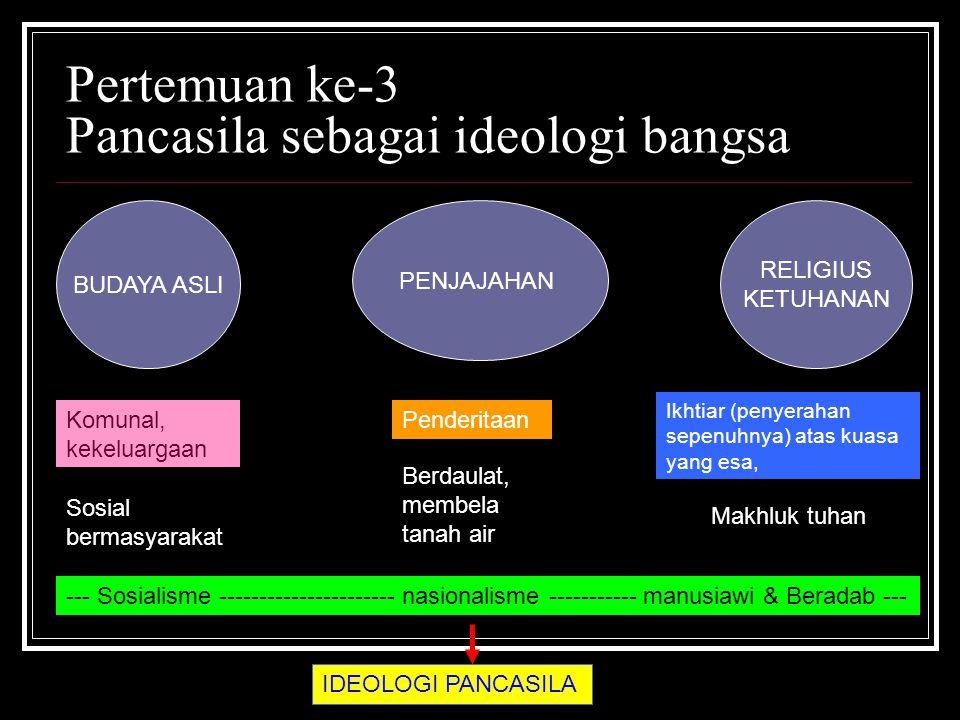 Pertemuan ke-3 Pancasila sebagai ideologi bangsa