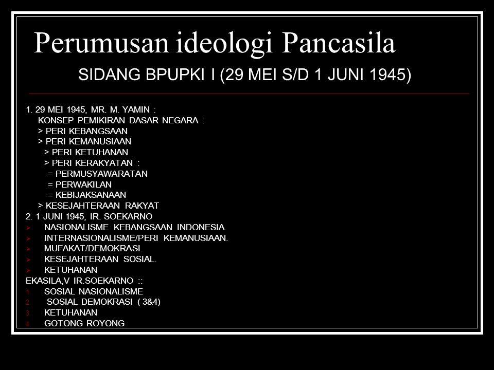 Perumusan ideologi Pancasila