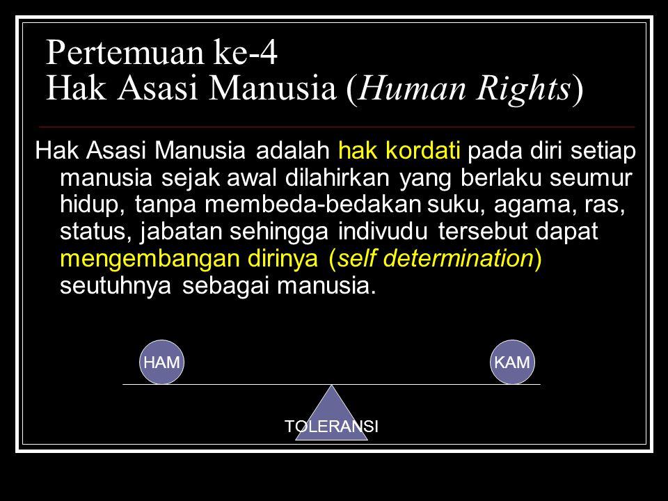 Pertemuan ke-4 Hak Asasi Manusia (Human Rights)