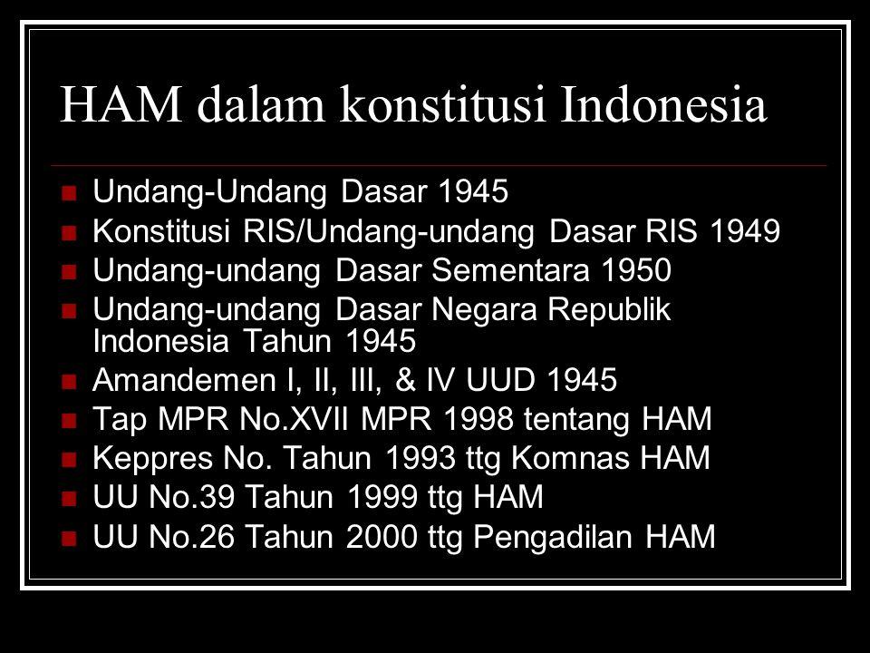 HAM dalam konstitusi Indonesia