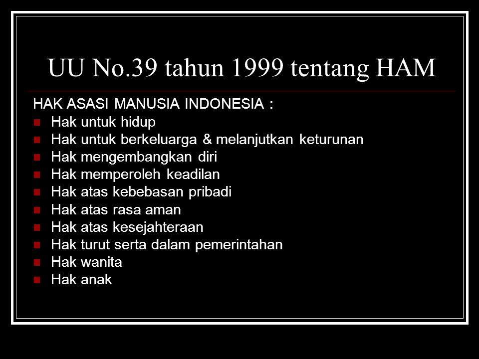 UU No.39 tahun 1999 tentang HAM HAK ASASI MANUSIA INDONESIA :