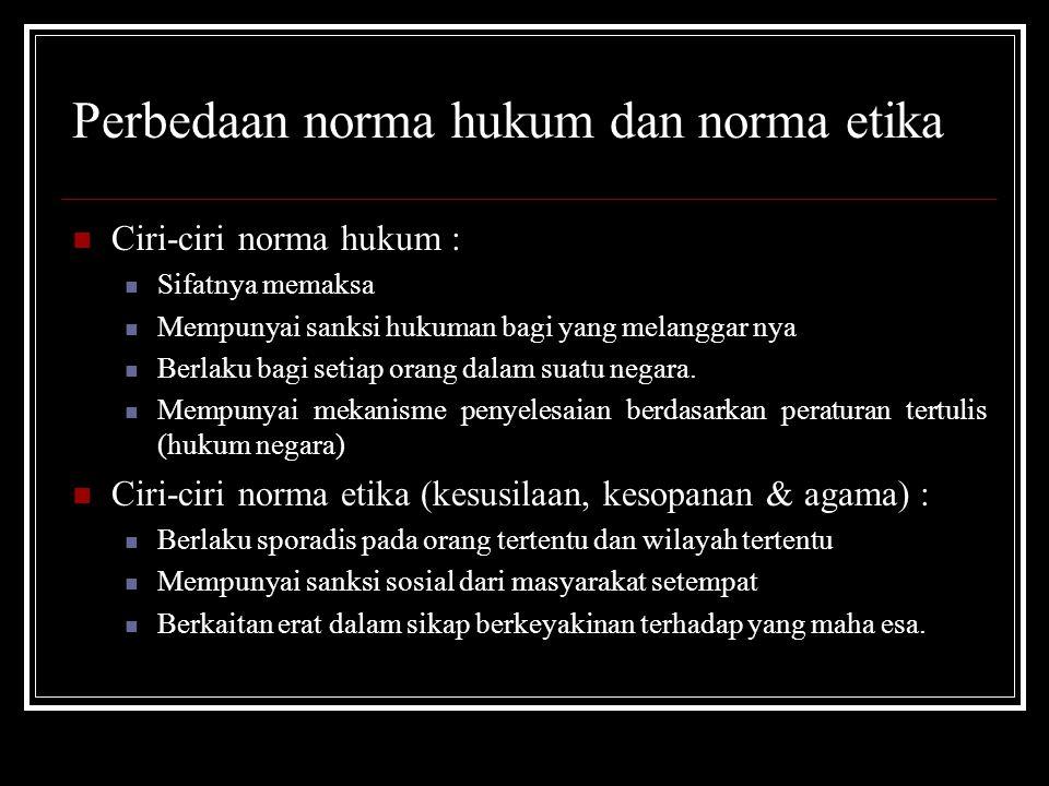 Perbedaan norma hukum dan norma etika