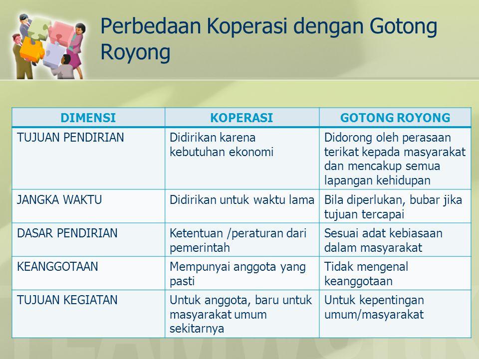 Perbedaan Koperasi dengan Gotong Royong