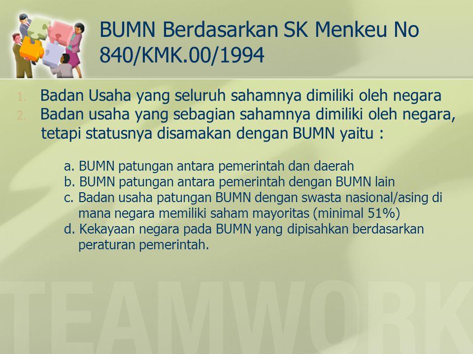 BUMN Berdasarkan SK Menkeu No 840/KMK.00/1994
