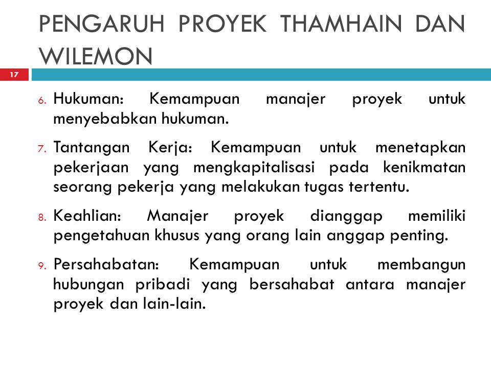 PENGARUH PROYEK THAMHAIN DAN WILEMON