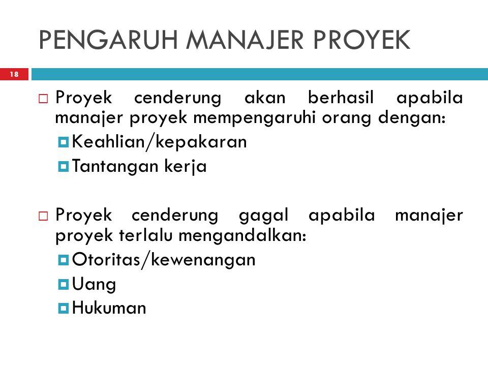 PENGARUH MANAJER PROYEK