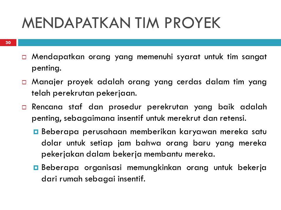 MENDAPATKAN TIM PROYEK