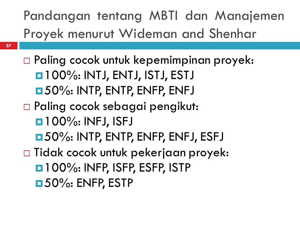 Pandangan tentang MBTI dan Manajemen Proyek menurut Wideman and Shenhar