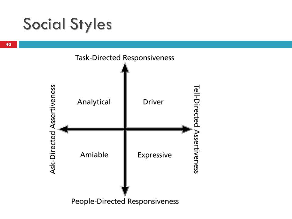 Social Styles