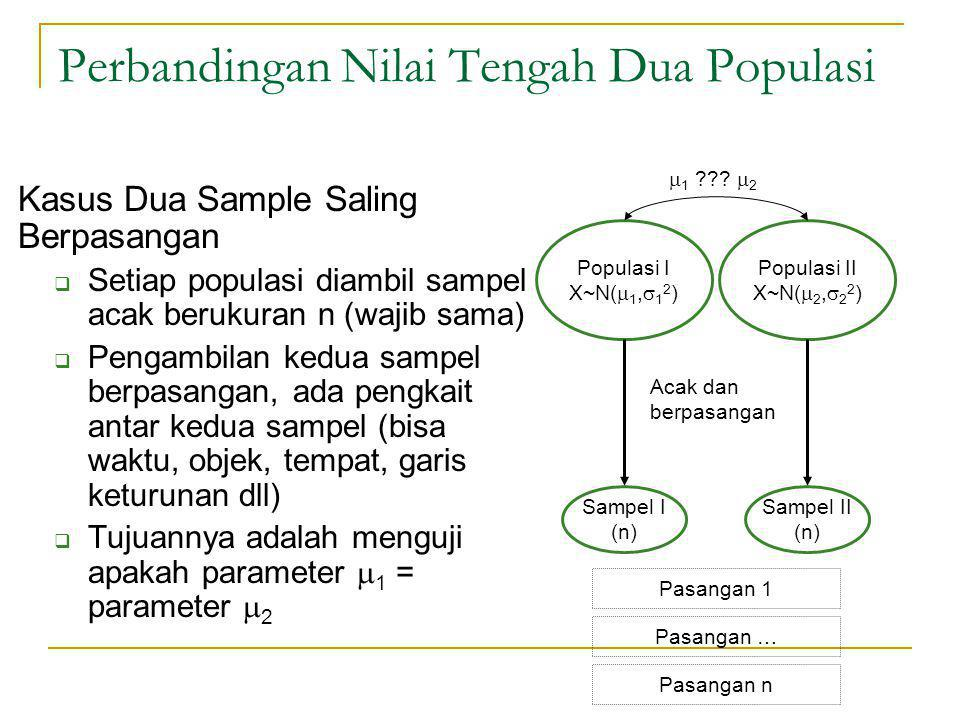 Perbandingan Nilai Tengah Dua Populasi