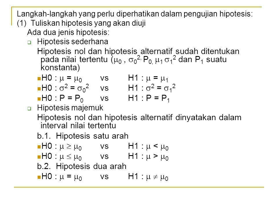 Langkah-langkah yang perlu diperhatikan dalam pengujian hipotesis: