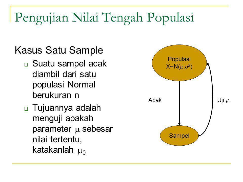 Pengujian Nilai Tengah Populasi
