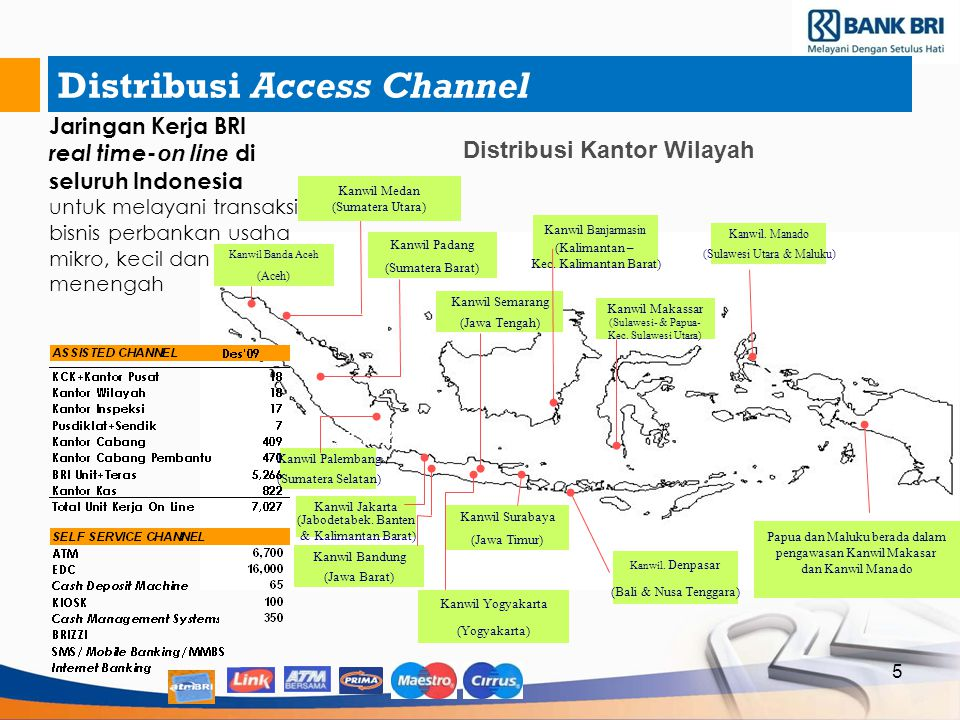 Distribusi Access Channel
