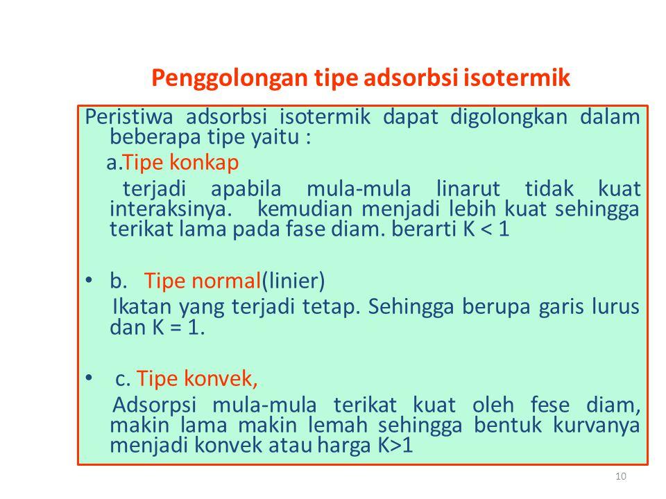Penggolongan tipe adsorbsi isotermik
