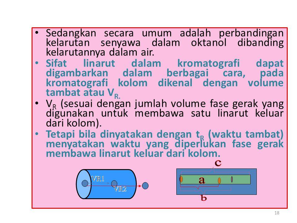 Sedangkan secara umum adalah perbandingan kelarutan senyawa dalam oktanol dibanding kelarutannya dalam air.