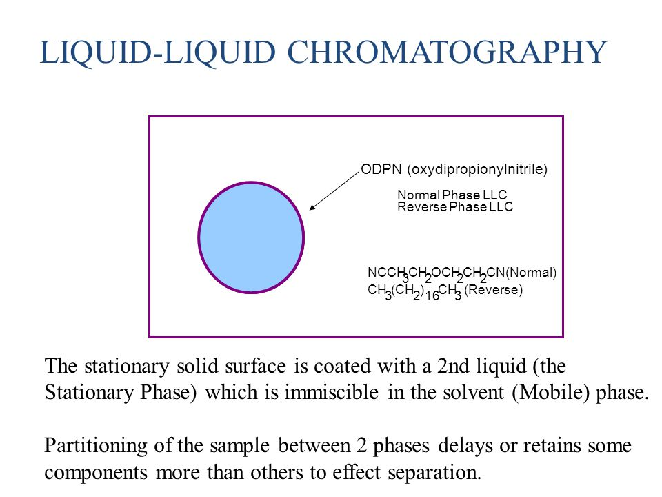 LIQUID-LIQUID CHROMATOGRAPHY