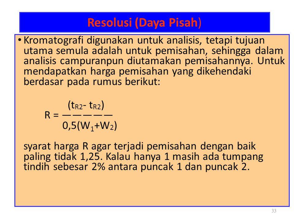 Resolusi (Daya Pisah)