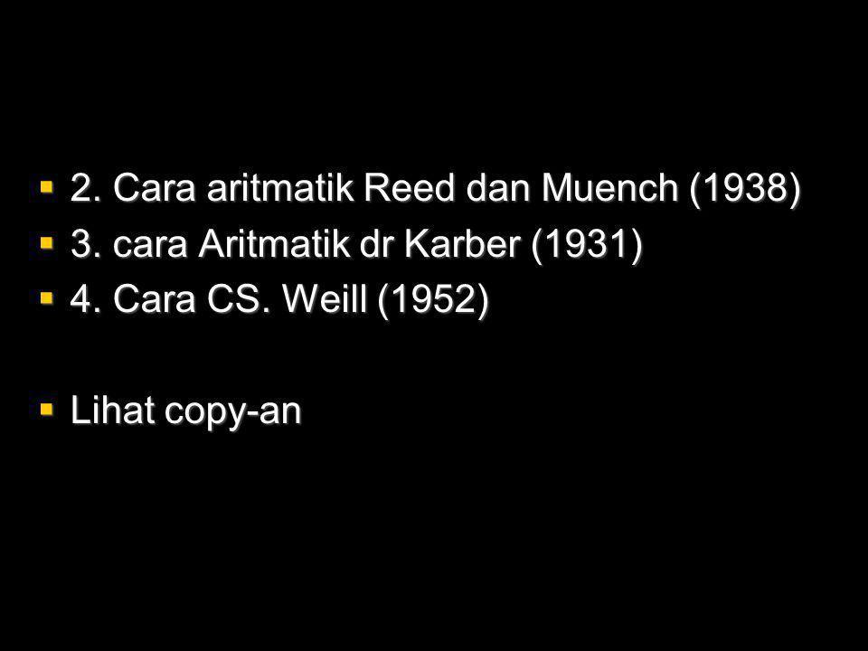 2. Cara aritmatik Reed dan Muench (1938)