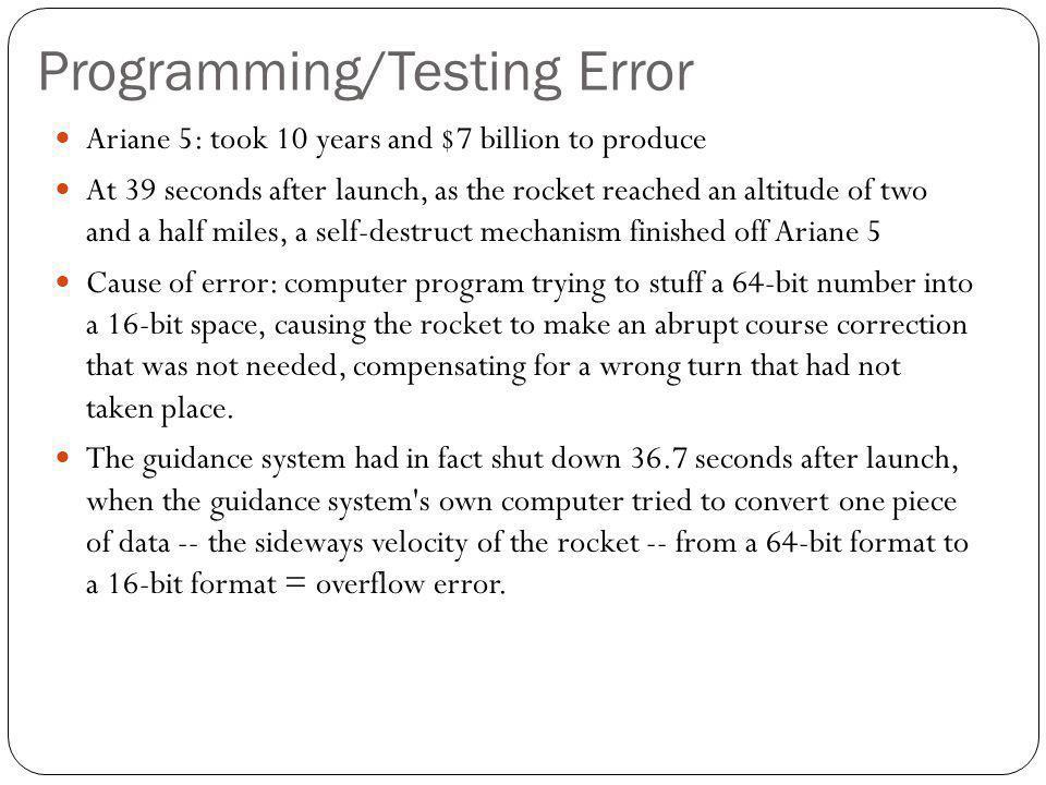 Programming/Testing Error