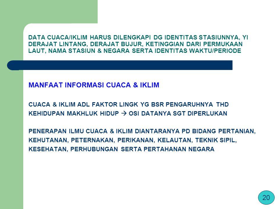 MANFAAT INFORMASI CUACA & IKLIM