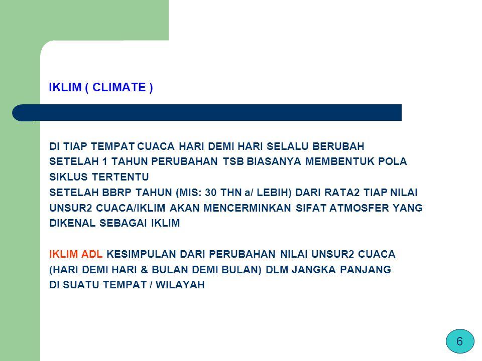 IKLIM ( CLIMATE ) 6 DI TIAP TEMPAT CUACA HARI DEMI HARI SELALU BERUBAH