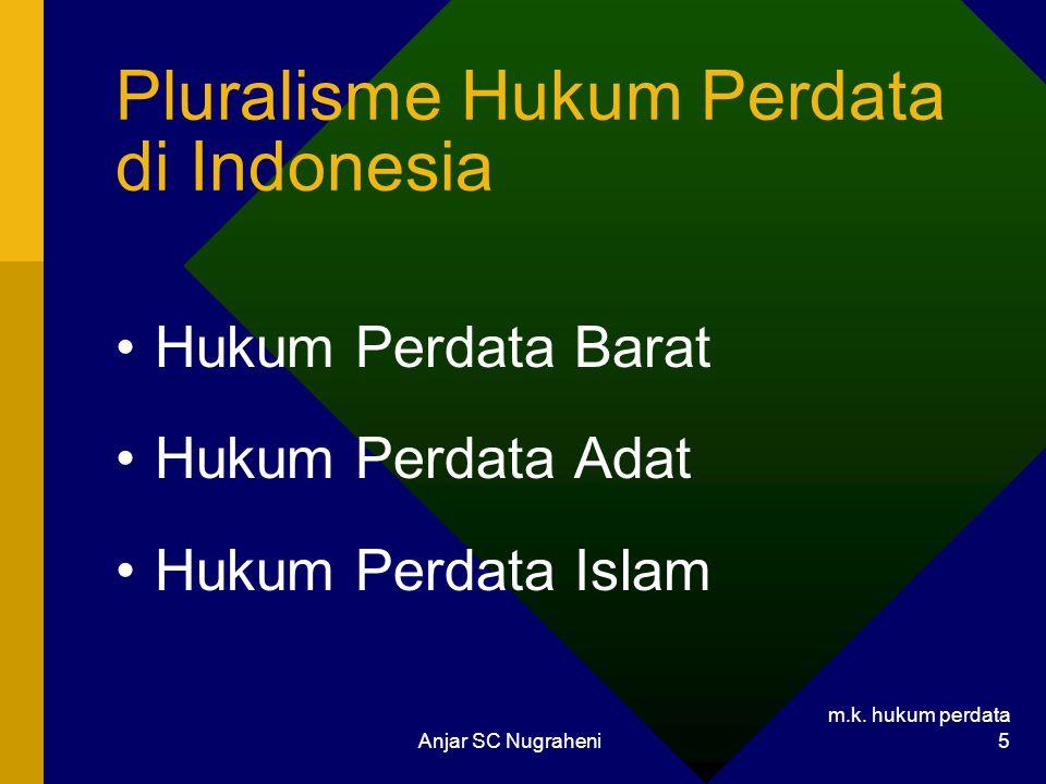 Pluralisme Hukum Perdata di Indonesia
