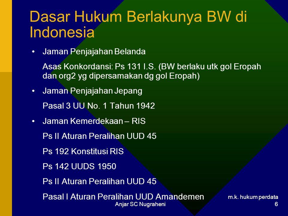 Dasar Hukum Berlakunya BW di Indonesia