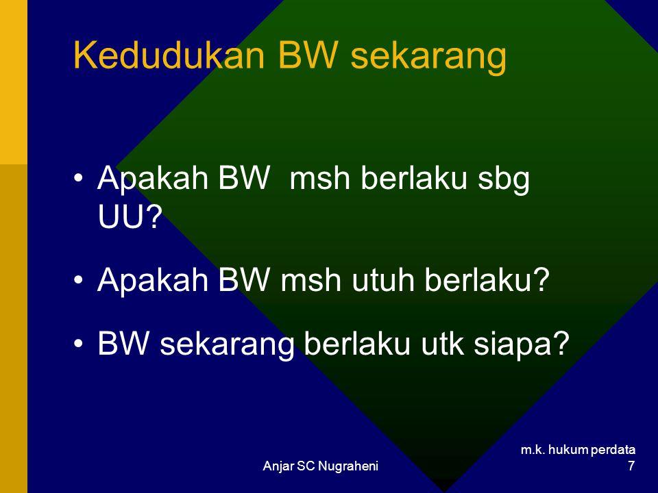Kedudukan BW sekarang Apakah BW msh berlaku sbg UU
