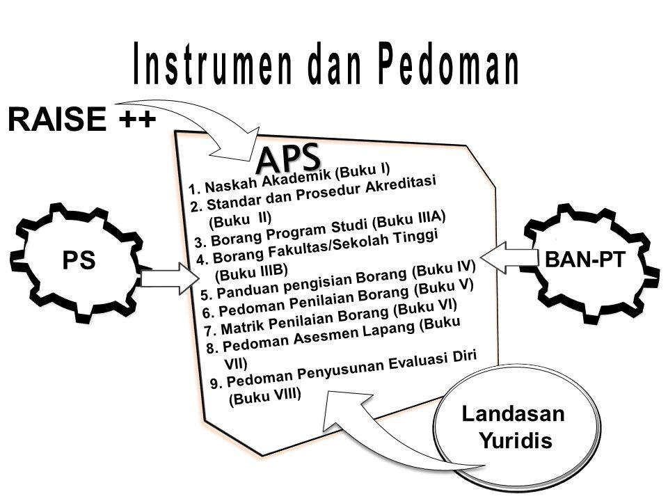 APS RAISE ++ Instrumen dan Pedoman BAN PT PS BAN-PT Landasan Yuridis