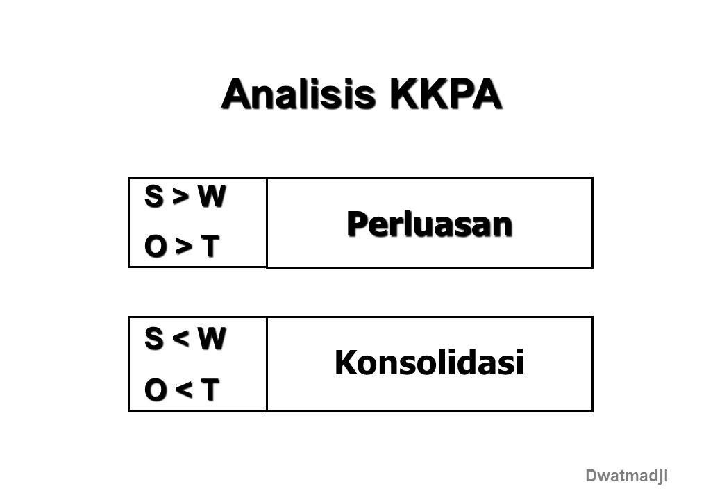 Analisis KKPA Perluasan Konsolidasi S > W O > T S < W