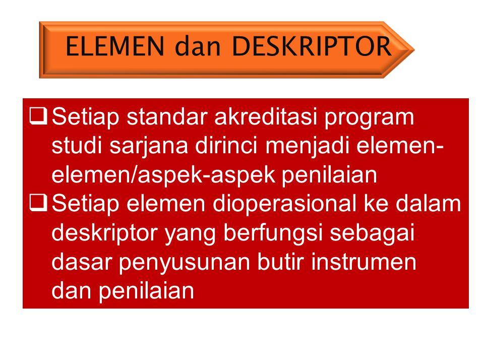 ELEMEN dan DESKRIPTOR Setiap standar akreditasi program studi sarjana dirinci menjadi elemen-elemen/aspek-aspek penilaian.