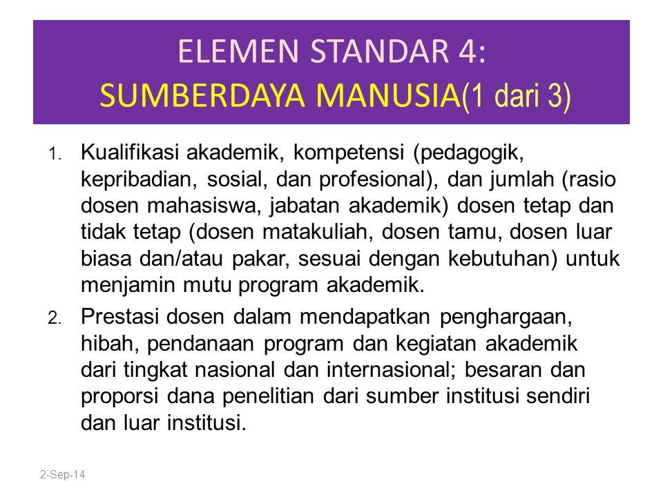 ELEMEN STANDAR 4: SUMBERDAYA MANUSIA(1 dari 3)