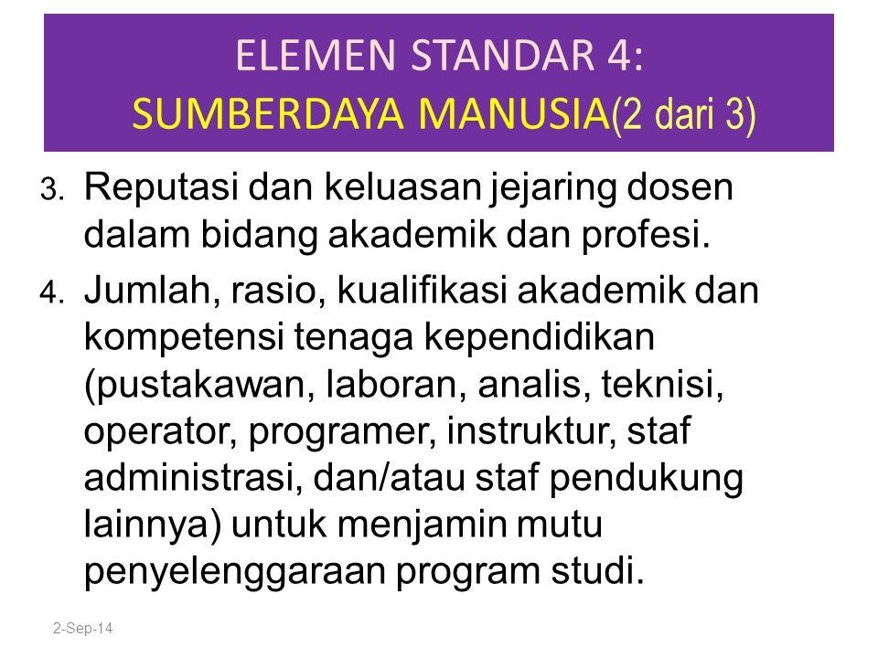 ELEMEN STANDAR 4: SUMBERDAYA MANUSIA(2 dari 3)
